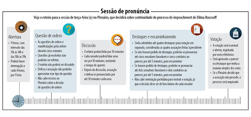 Info_roteiro